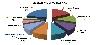 Площадь-всех-участков-под-ИЖС.png
